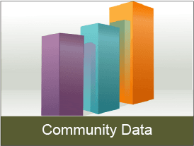 click to view community data